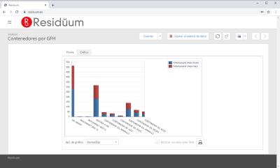 gestión residuos portal web análisis